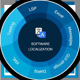 software-problem01